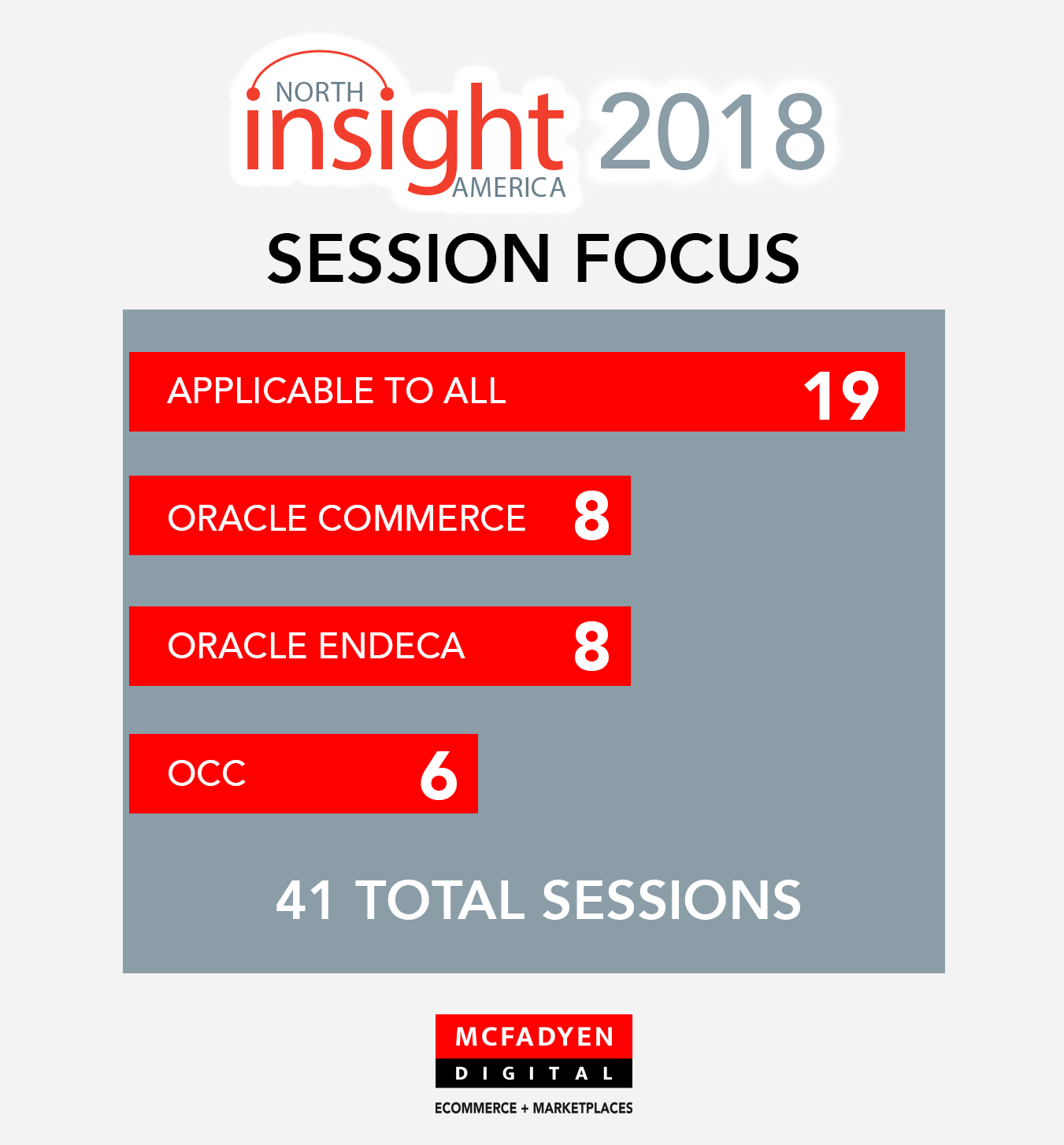 Insight 2018 - Sessions by Topic