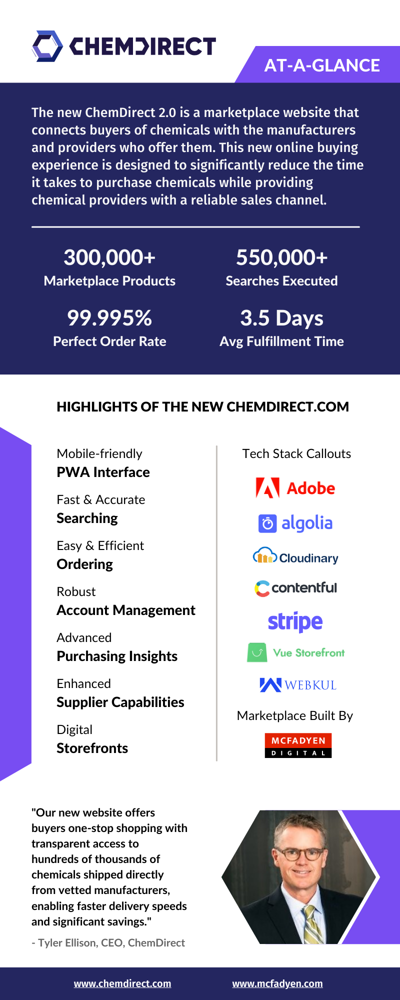 The New ChemDirect Marketplace 2.0 At-A-Glance